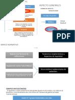Analisis de Organigrama de Clinica