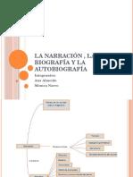 La Narración , La Biografía y La Autobiografía