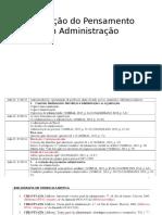 EPA - AULA 02 - 2016.2