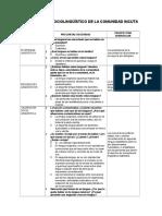 Diagnóstico Sociolingüístico y Psicolinguisitico