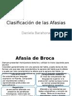 Clasificación de Las Afasias