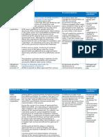 Legal Audit Findings - Management Comments