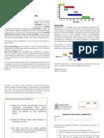 Evaluación NM1 Malla Pert Carta Gantt Ed Tec 2011