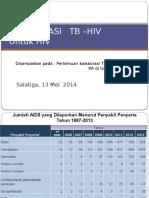 Variabel HIV