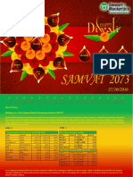Stewart Mackertich Diwali Greetings Muhurat Picks for Samvat 2073 Final