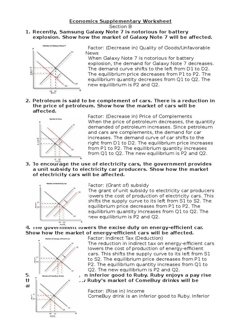 Economics Supplementary Worksheet Economic Equilibrium Supply