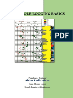 Cased Hole Logging Basics -Abbas Radhi