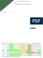 Comparison of Video Container Formats - Wikipedia