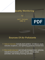 Air Quality Monitoring 2