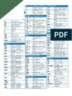 STL_Lista de Instruções Por Categoria