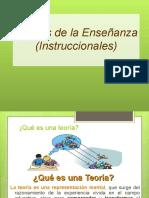 Teorasdelaenseanzainstruccionales Copia 120426133635 Phpapp01