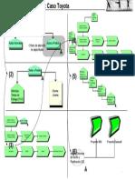 spm-toyota-resuelto.pdf