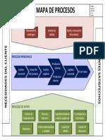 Mapa de proceso v2.1.pdf