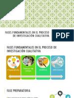 Diseño de Estudio de Casos - Fases de Investigación