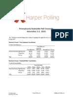 11-4-Pennsylvania (Harper Polling)