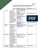 ElektronikosFirmuSarasas2015.doc