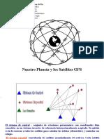 GPS-USOS