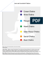 Diseases and Associated Chakras.doc