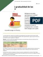 Guía Tributaria SUNAT - Régimen de Gradualidad de Las Infracciones