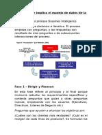 Procesos Que Implica El Manejo de Datos de La Empresa