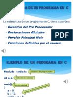Partes de un Programa en Lenguaje C.pdf