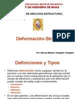 Deformacion Strain