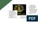 Filosofi logo Pemuda Cinta Wirausaha Award.docx