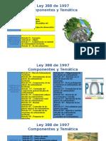 Modulo Ordenamiento Ley 388 Componentes