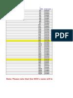 Copy of Slotwise Data 20161031