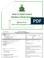 Schedule of Bank Charges for the Period From July to Dec 2016(1)