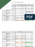 Cronograma IV Unidad Neurofisiologia 2015-2016