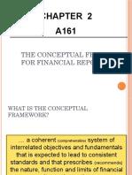 Chapter 2 Conceptual Framework
