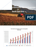 Mechanization Trends in South East Asia