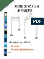 MODULE08DMECASTA.pdf