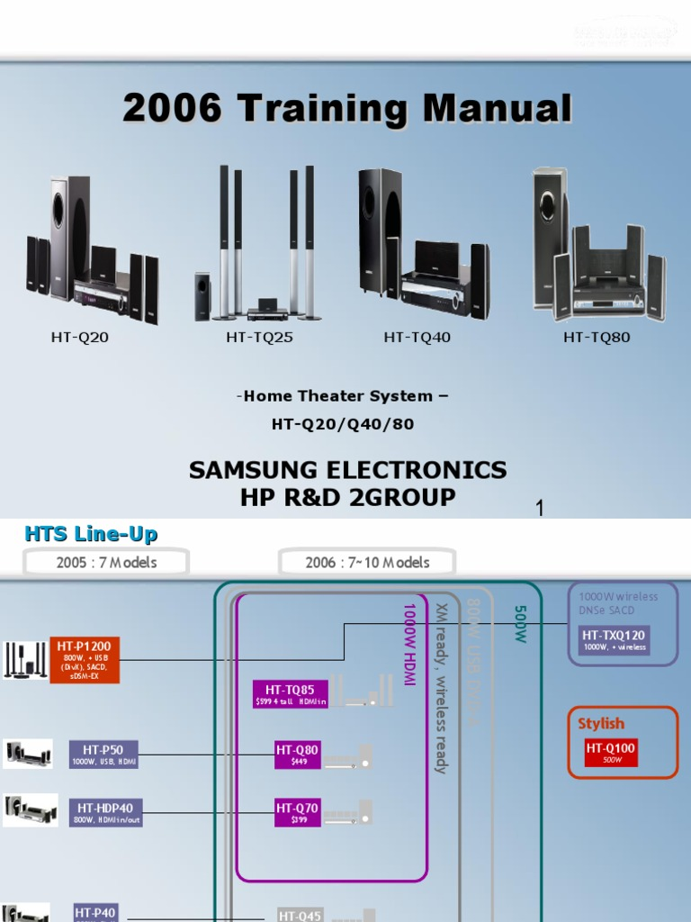 1511551824?v=1 samsung ht q20 q40 q80 training manual digital audio data  at soozxer.org