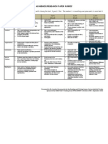 Academic Research Paper Rubric