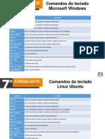 I7 - Comando Do Teclado Win Linux MacOsX