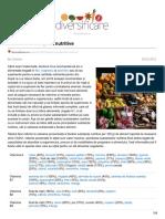 Tabelul Substanțelor Nutritive
