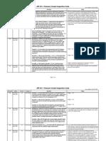 Especificaciones tecnicas API 510.pdf