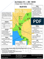 indus-valley-civilisation-major-sites.pdf