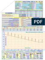 29_WELL CONTROL DATA SHEET for DIRECTIONAL WELLS  Wt. &  Wt. METHOD.xls