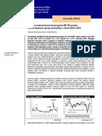 Aktuálna makroprognóza - MF SR