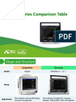 Comparison Table of Konsung Patient Monitor