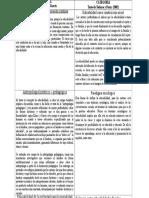 CATEGORÍAS EDUCABILIDAD