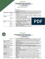 Destrezas Del Área de CC.ss. Resumen