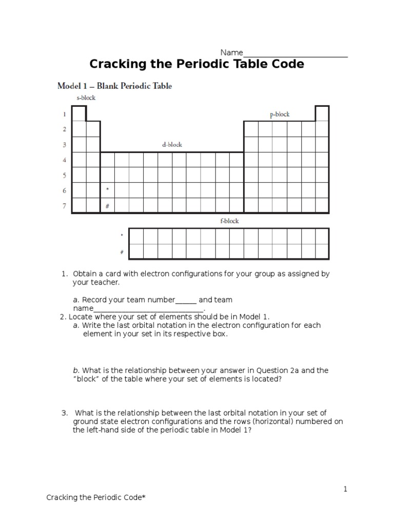 Electron configuration and the periodic table worksheet images 3 cracking the periodic codecx periodic table electron 3 cracking the periodic codecx periodic table electron gamestrikefo Choice Image