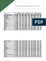 Características educativas de la población.docx