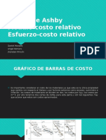 Cartas de Ashby