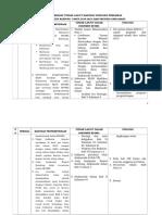 Evaluasi Kab Bandung