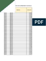 PCR All Schools for Validation 2